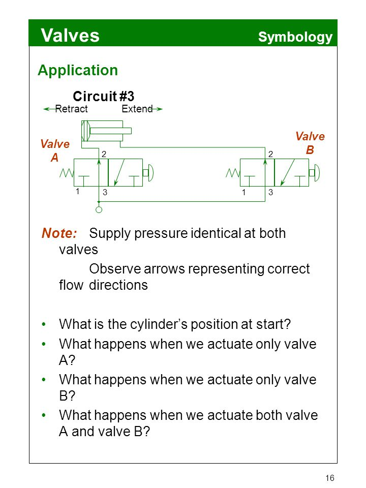 Valves 16 Symbology Note:Supply pressure identical at both valves Observe arrows representing correct flow directions What is the cylinder's position