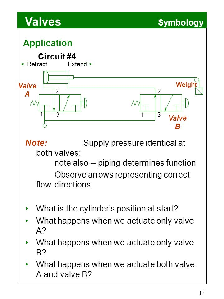 Valves 17 Symbology Note: Supply pressure identical at both valves; note also -- piping determines function Observe arrows representing correct flow d