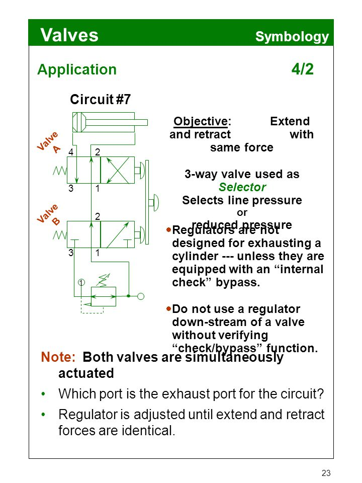 Valves 23 Symbology Application 4/2 Objective:Extend and retract with same force 3-way valve used as Selector Selects line pressure or reduced pressur