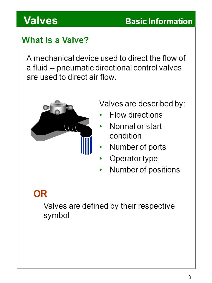 Valves 3 What is a Valve? A mechanical device used to direct the flow of a fluid -- pneumatic directional control valves are used to direct air flow.