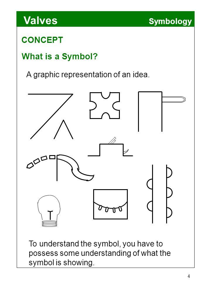 Valves 55 More Symbols