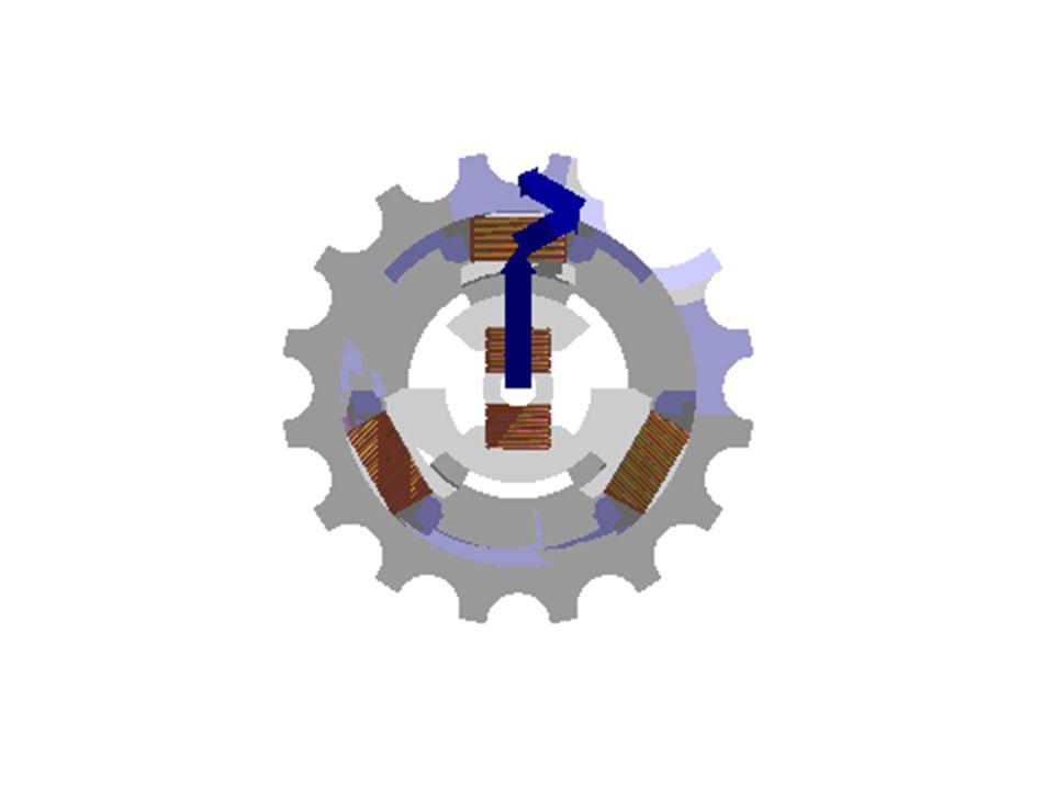 Clockwise Control