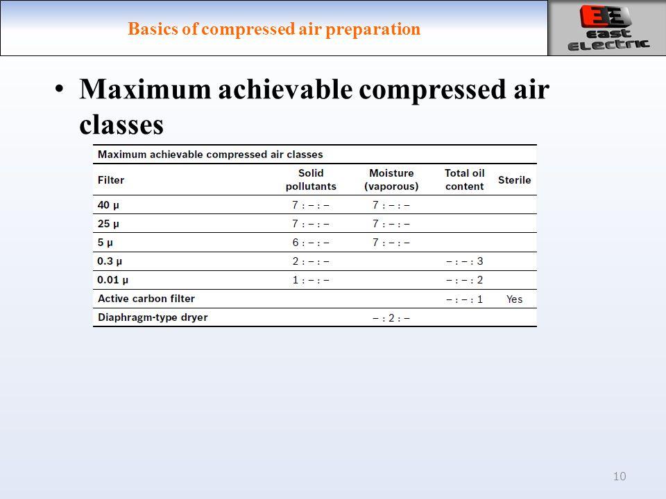 10 Basics of compressed air preparation Maximum achievable compressed air classes