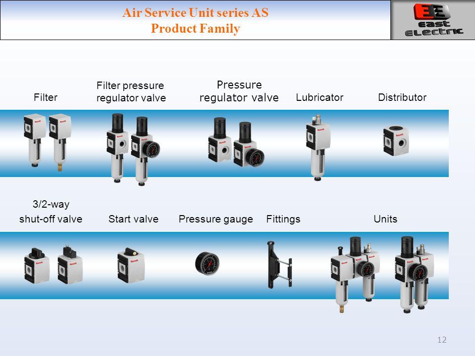 12 Air Service Unit series AS Product Family Pressure regulator valve Filter pressure regulator valve FilterLubricatorDistributor 3/2-way shut-off valve Start valvePressure gaugeFittingsUnits