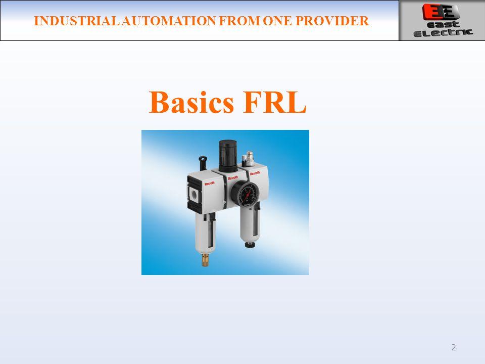 2 Basics FRL