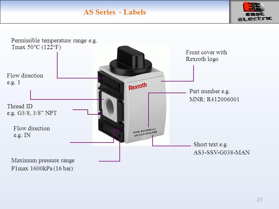25 AS Series - Labels Thread ID e.g. G3/8, 3/8 NPT Flow direction e.g.
