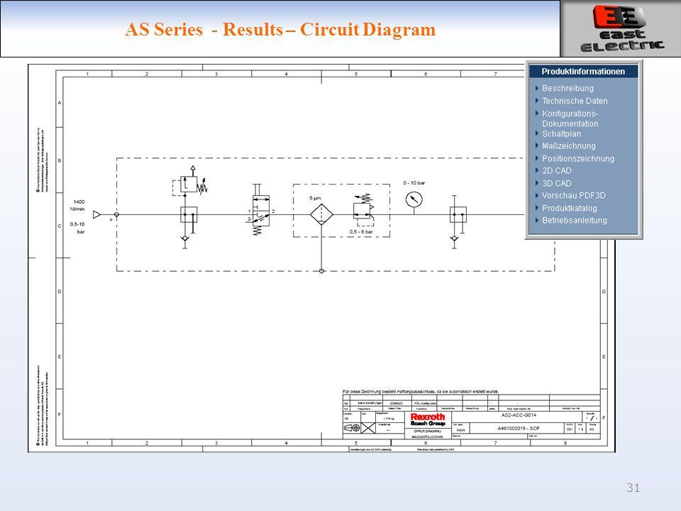31 AS Series - Results – Circuit Diagram