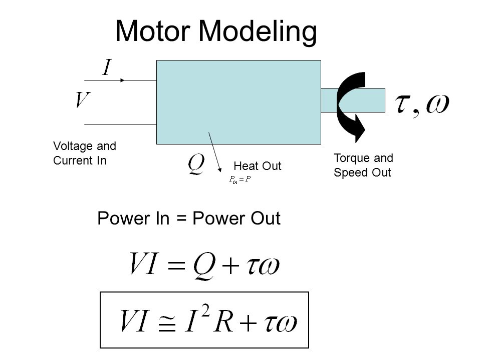 Motor Modeling Voltage and Current In Torque and Speed Out Heat Out Power In = Power Out