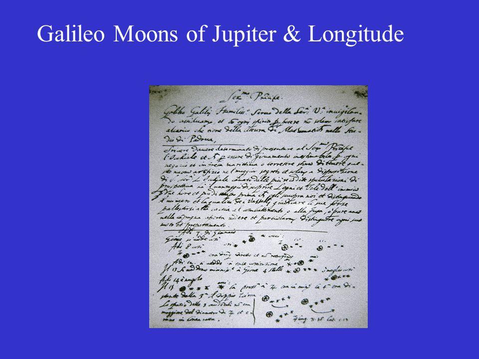 Galileo Moons of Jupiter & Longitude