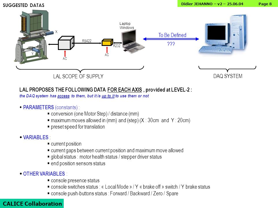 Page 8 CALICE Collaboration Didier JEHANNO – v2 – 25.06.04 SUGGESTED DATAS X Y Laptop Windows RS422 R232 LAL PROPOSES THE FOLLOWING DATA FOR EACH AXIS, provided at LEVEL-2 : the DAQ system has access to them, but it is up to it to use them or not  PARAMETERS (constants) :  conversion (one Motor Step) / distance (mm)  maximum moves allowed in (mm) and (step) (X : 30cm and Y : 20cm)  preset speed for translation  VARIABLES :  current position  current gaps between current position and maximum move allowed  global status : motor health status / stepper driver status  end position sensors status  OTHER VARIABLES :  console presence status  console switches status : « Local Mode » / Y « brake off » switch / Y brake status  console push-buttons status : Forward / Backward / Zero / Spare AC LAL SCOPE OF SUPPLY DAQ SYSTEM To Be Defined ???