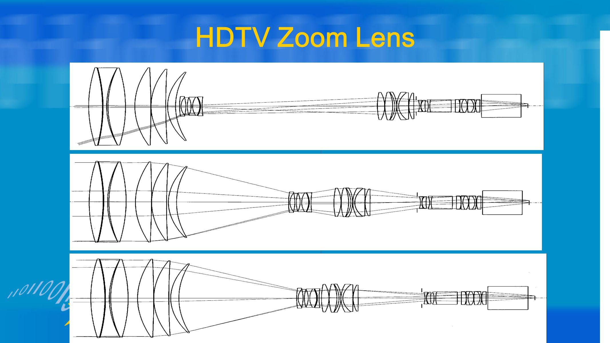 HDTV Zoom Lens Wide Angle Telephoto Mid Zoom Range
