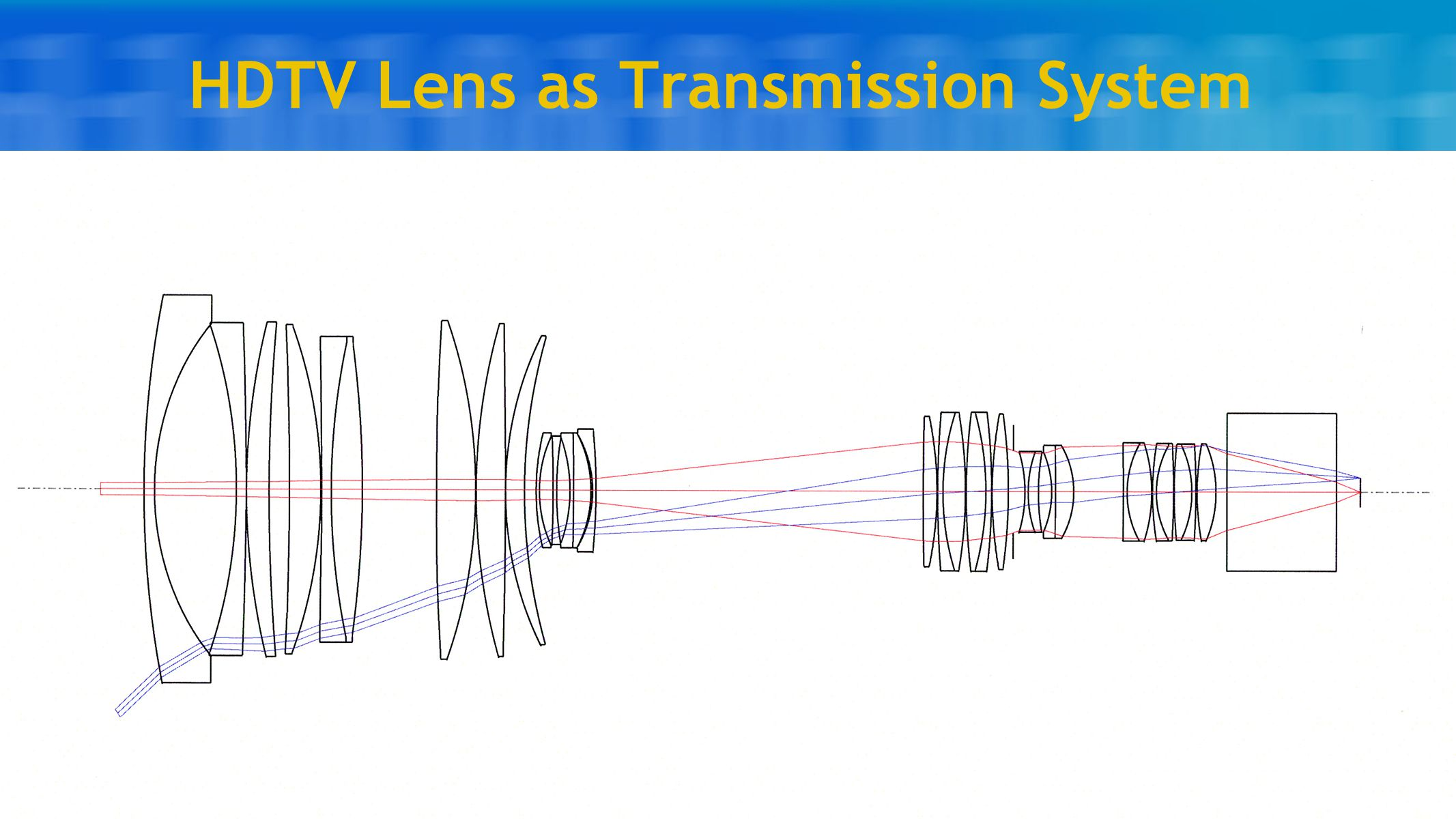 HDTV Lens as Transmission System