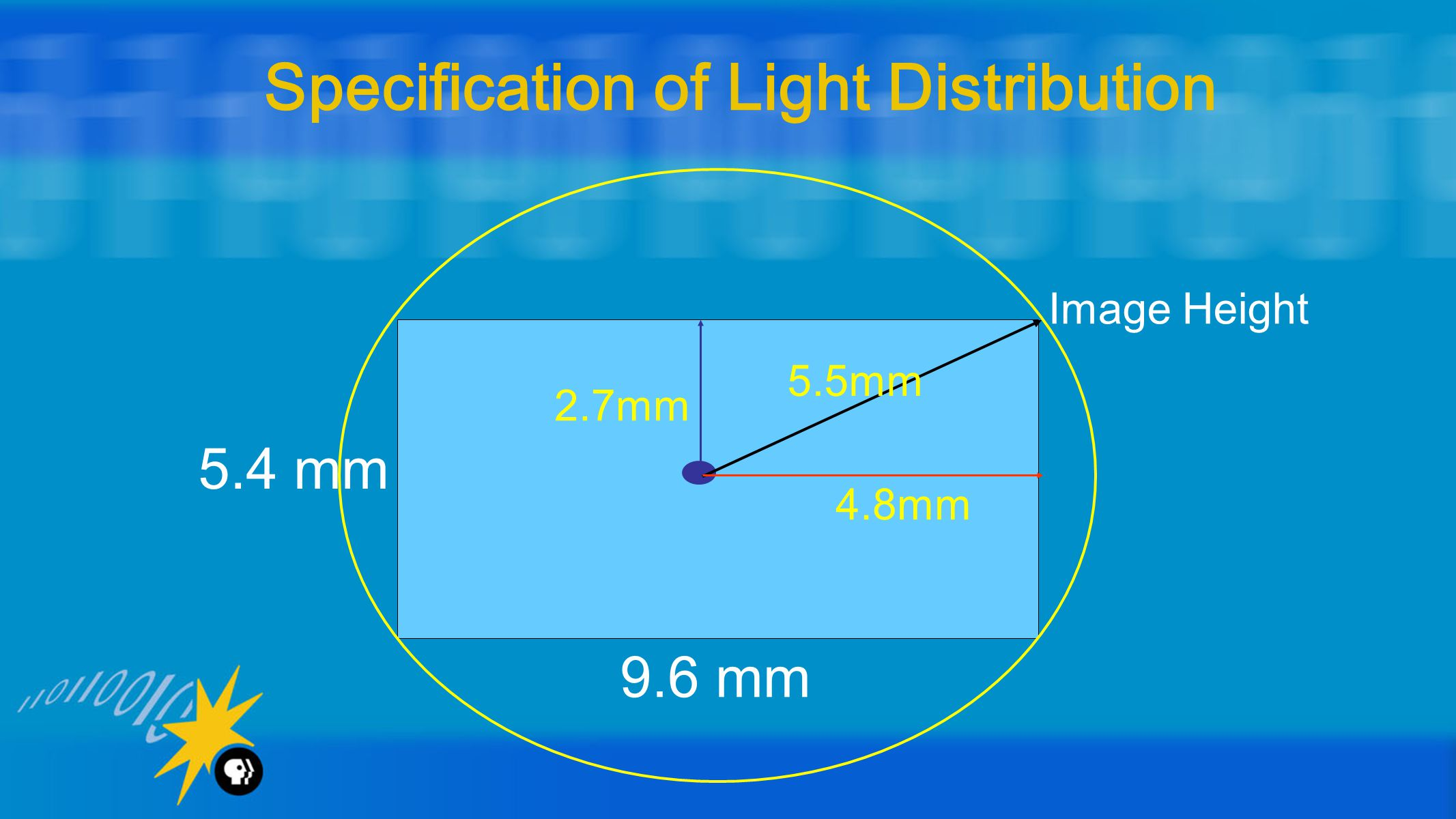 Specification of Light Distribution 9.6 mm 5.4 mm 5.5mm 4.8mm 2.7mm Image Height