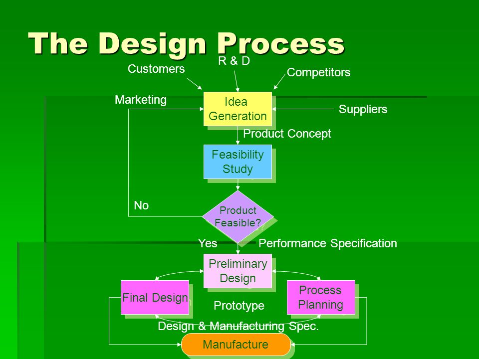 17 Characteristics of a Well- Designed Service System 1.