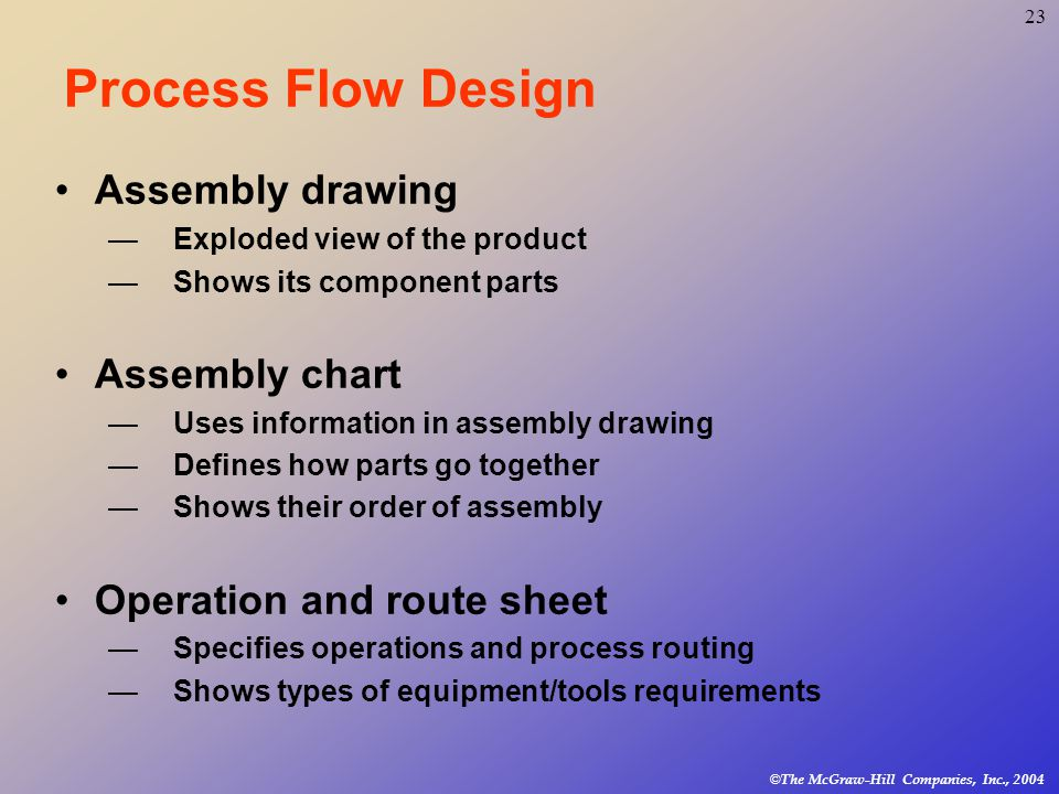 23 © The McGraw-Hill Companies, Inc., 2004 Process Flow Design Assembly drawing —Exploded view of the product —Shows its component parts Assembly chart —Uses information in assembly drawing —Defines how parts go together —Shows their order of assembly Operation and route sheet —Specifies operations and process routing —Shows types of equipment/tools requirements