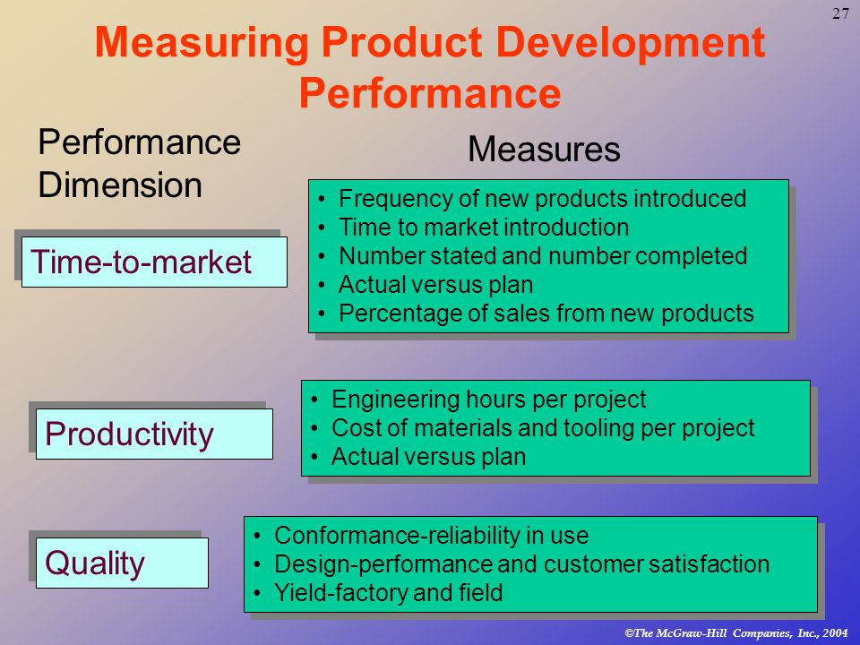 27 © The McGraw-Hill Companies, Inc., 2004 Measuring Product Development Performance Measures Frequency of new products introduced Time to market introduction Number stated and number completed Actual versus plan Percentage of sales from new products Frequency of new products introduced Time to market introduction Number stated and number completed Actual versus plan Percentage of sales from new products Time-to-market Productivity Quality Engineering hours per project Cost of materials and tooling per project Actual versus plan Engineering hours per project Cost of materials and tooling per project Actual versus plan Conformance-reliability in use Design-performance and customer satisfaction Yield-factory and field Conformance-reliability in use Design-performance and customer satisfaction Yield-factory and field Performance Dimension