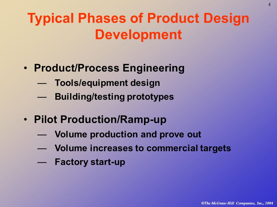 25 © The McGraw-Hill Companies, Inc., 2004 Example: Process Flow Chart Material Received from Supplier Inspect Material for Defects Defects found.