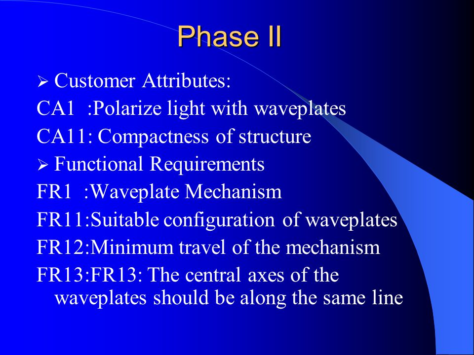 Phase II  Customer Attributes: CA1 :Polarize light with waveplates CA11: Compactness of structure  Functional Requirements FR1 :Waveplate Mechanism FR11:Suitable configuration of waveplates FR12:Minimum travel of the mechanism FR13:FR13: The central axes of the waveplates should be along the same line