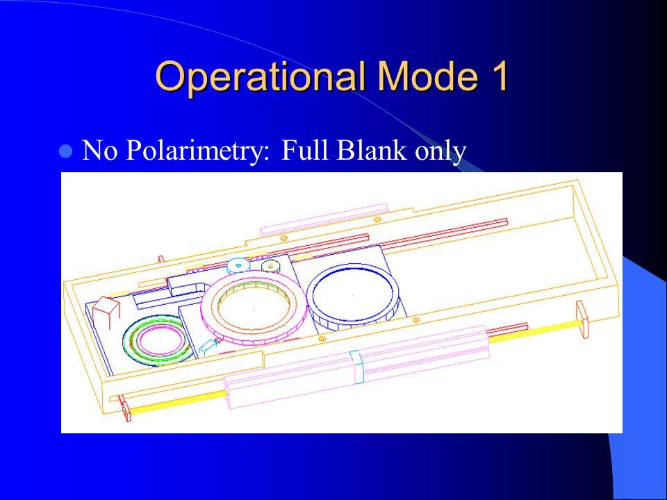 Operational Mode 2 Linear: ½ waveplate + ¼ waveplate Blank