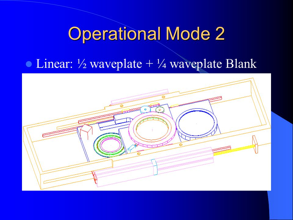 Operational Mode 2 Linear: ½ waveplate + ¼ waveplate Blank
