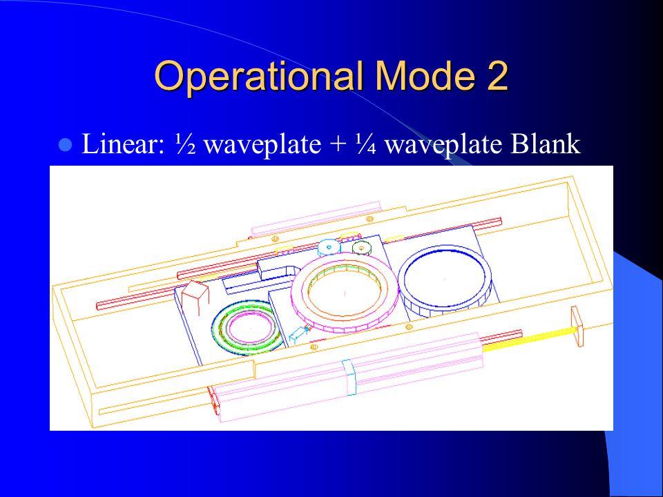 Operational Mode 3&4 Circular: ½ waveplate + ¼ waveplate All Stokes: ½ waveplate + ¼ waveplate