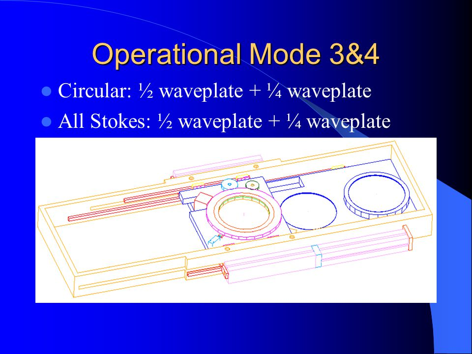 Phase II  Customer Attributes: CA1 :Polarize light with waveplates CA11: Compactness of structure  Functional Requirements FR1 :Waveplate Mechanism FR11:Suitable configuration of waveplates FR12:Minimum travel of the mechanism FR13:FR13: The central axes of the waveplates should be along the same line