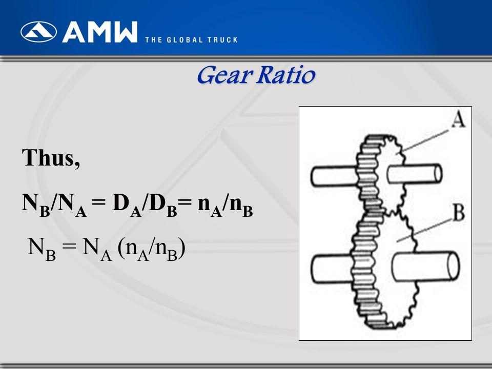 6 Gear Ratio Where: N A = rev per min of gear A, n A = number of teeth on A N B = rev per min of gear B, n B = number of teeth on B D A = Diameter of gear A D B = Diameter of gear B
