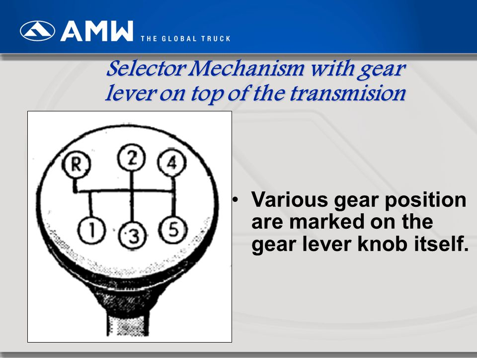 54 Selector Mechanism with gear lever on top of the transmision Various gear position are marked on the gear lever knob itself.