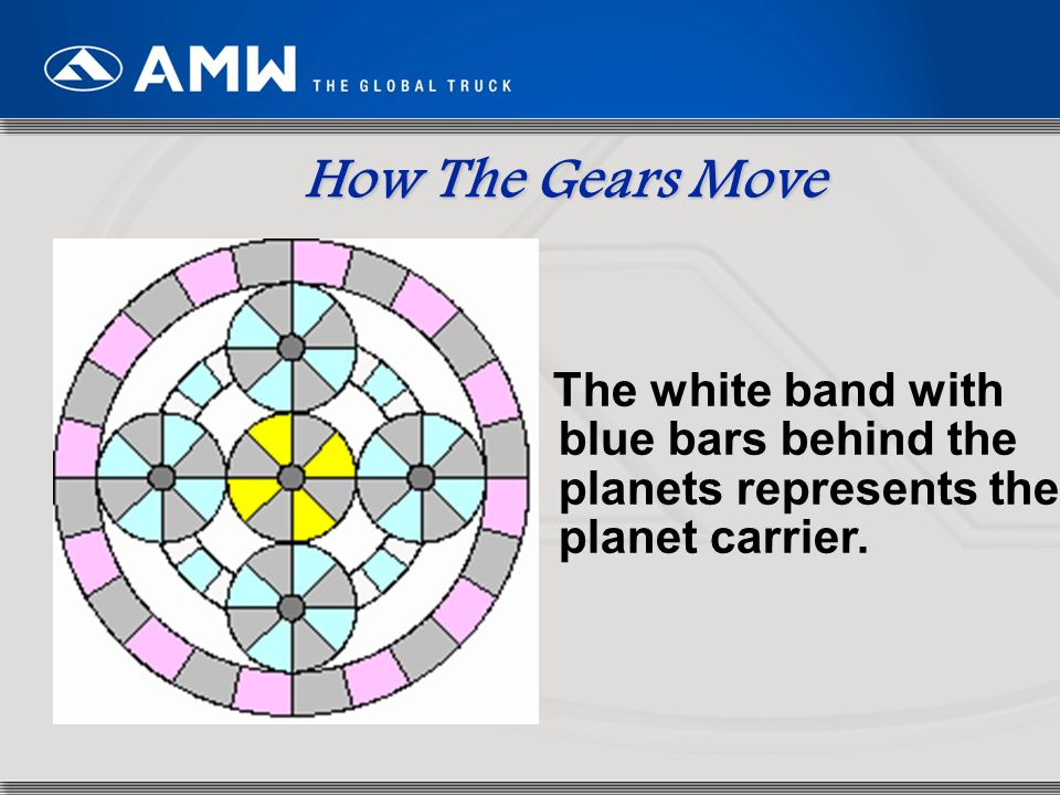 57 How The Gears Move The white band with blue bars behind the planets represents the planet carrier.