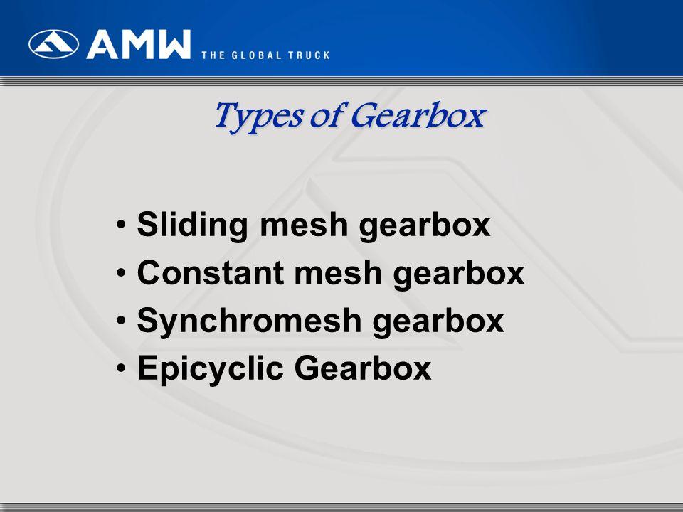 8 Sliding mesh type gearbox 1.Constant mesh gears.