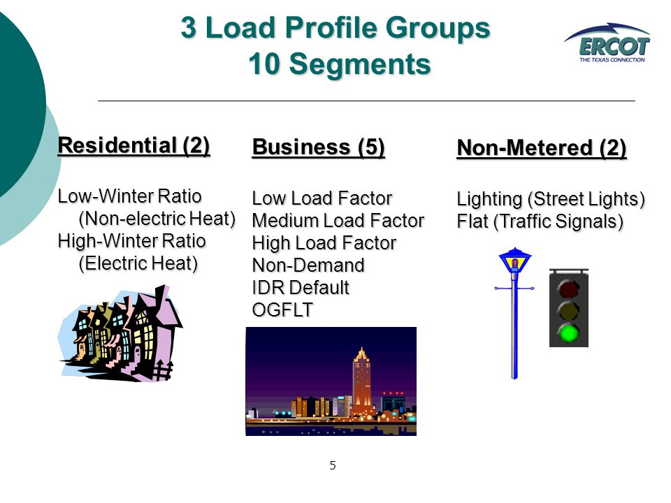 5 3 Load Profile Groups 10 Segments Residential (2) Low-Winter Ratio (Non-electric Heat) (Non-electric Heat) High-Winter Ratio (Electric Heat) (Electric Heat) Business (5) Low Load Factor Medium Load Factor High Load Factor Non-Demand IDR Default OGFLT Non-Metered (2) Lighting (Street Lights) Flat (Traffic Signals)