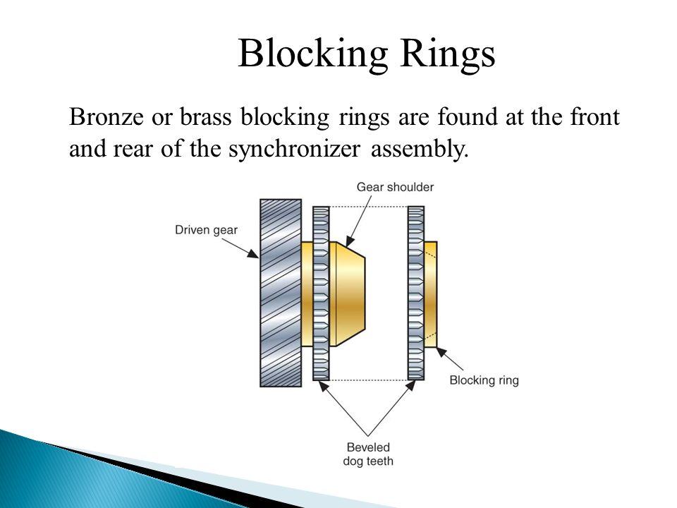 Blocking Rings Bronze or brass blocking rings are found at the front and rear of the synchronizer assembly.
