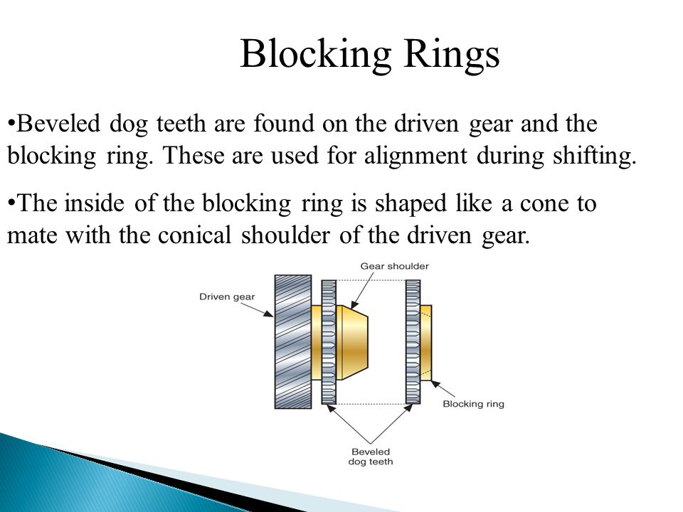 Beveled dog teeth are found on the driven gear and the blocking ring.
