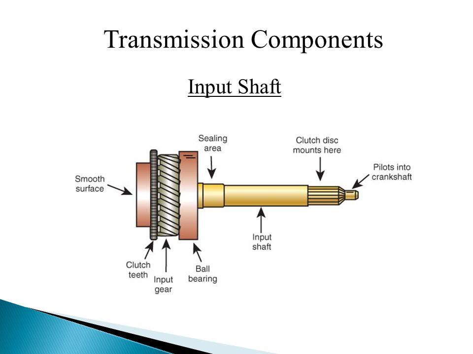 Transmission Components Input Shaft