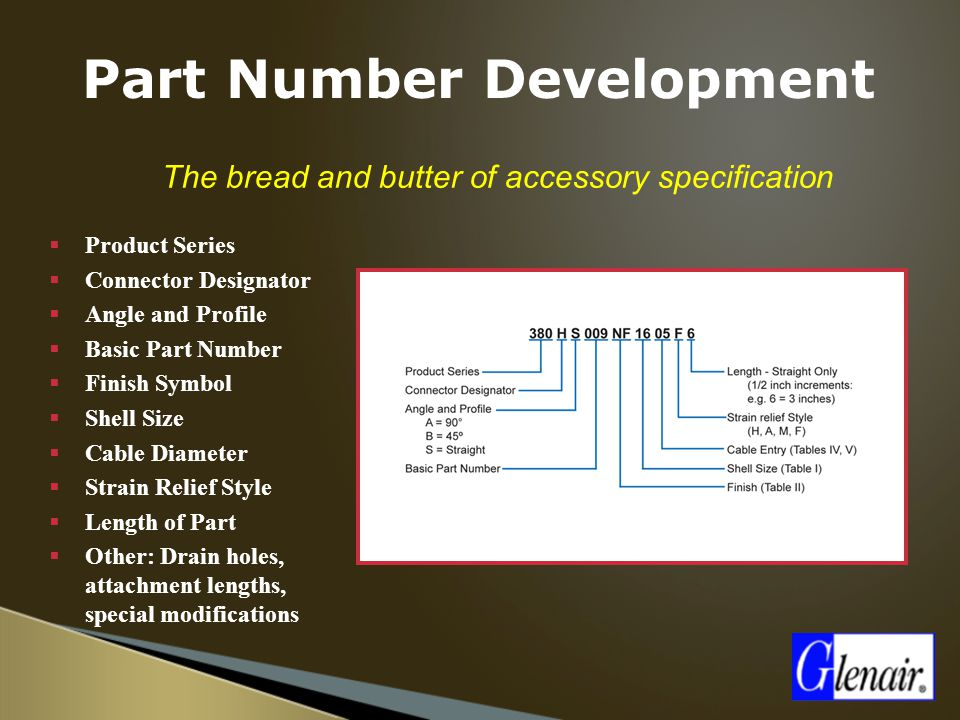  The bread and butter of accessory specification  Product Series  Connector Designator  Angle and Profile  Basic Part Number  Finish Symbol  Sh