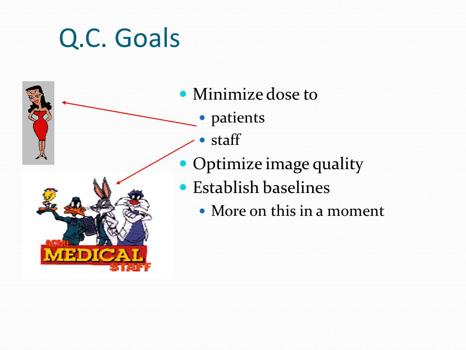 Why is Q.C.Important. Without a QC program the only way to identify problems is on patient images.