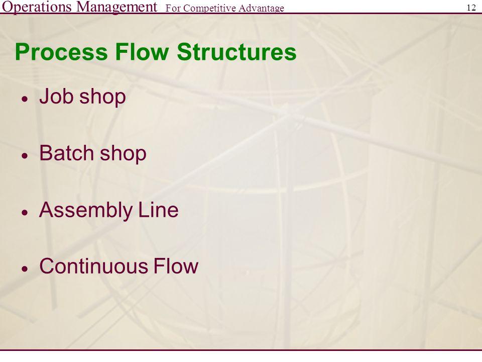 Operations Management For Competitive Advantage 12 Process Flow Structures  Job shop  Batch shop  Assembly Line  Continuous Flow