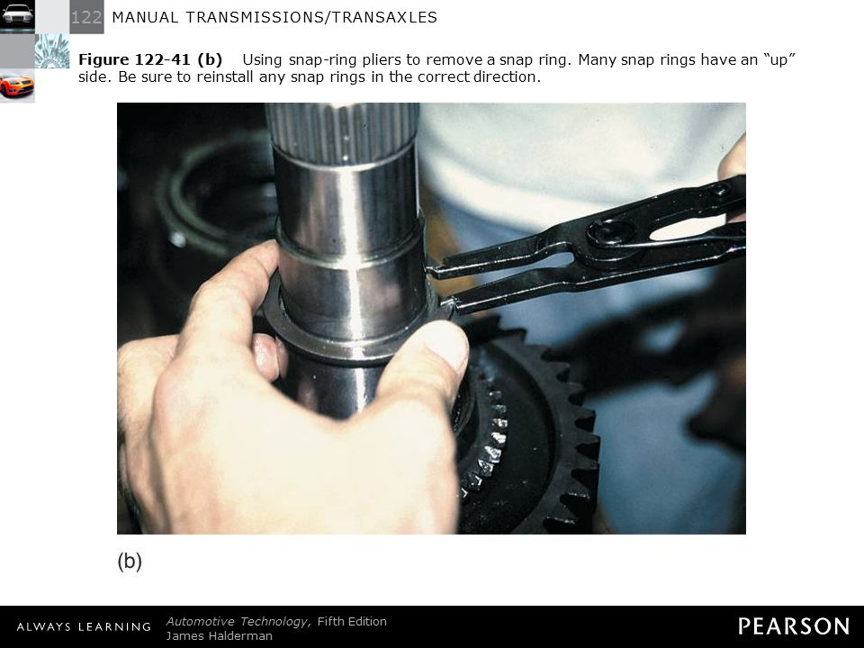 122 MANUAL TRANSMISSIONS/TRANSAXLES Automotive Technology, Fifth Edition James Halderman © 2011 Pearson Education, Inc. All Rights Reserved Figure 122