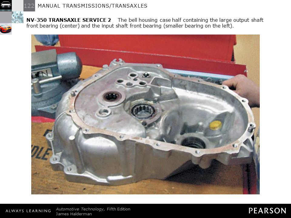 122 MANUAL TRANSMISSIONS/TRANSAXLES Automotive Technology, Fifth Edition James Halderman © 2011 Pearson Education, Inc. All Rights Reserved NV-350 TRA