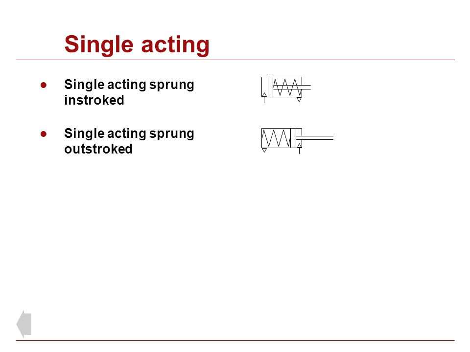 Single acting Single acting sprung instroked Single acting sprung outstroked