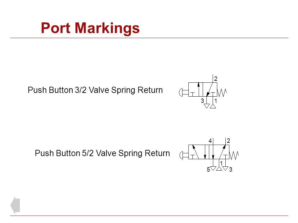 Port Markings 1 24 53 1 2 3 Push Button 3/2 Valve Spring Return Push Button 5/2 Valve Spring Return