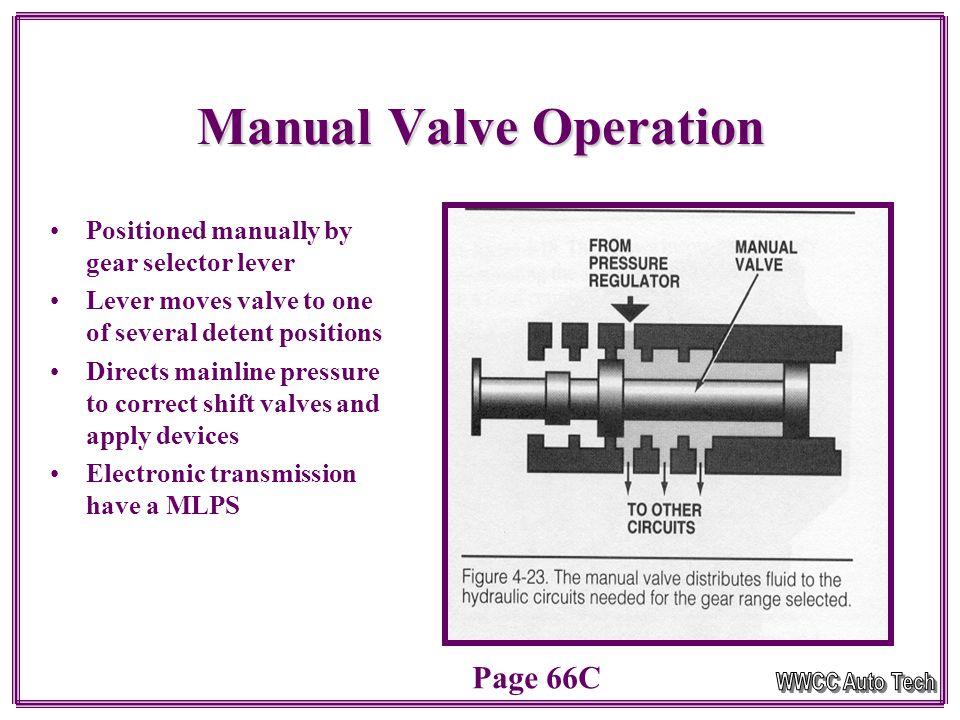 Shifting and Shift Operations Manual ValveManual Valve Throttle ValveThrottle Valve Downshift ValvesDownshift Valves Governor ValveGovernor Valve –Spo
