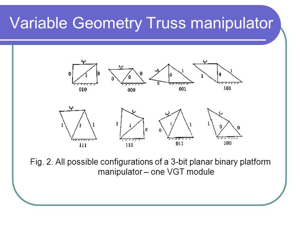 Variable Geometry Truss manipulator Fig. 2. All possible configurations of a 3-bit planar binary platform manipulator – one VGT module