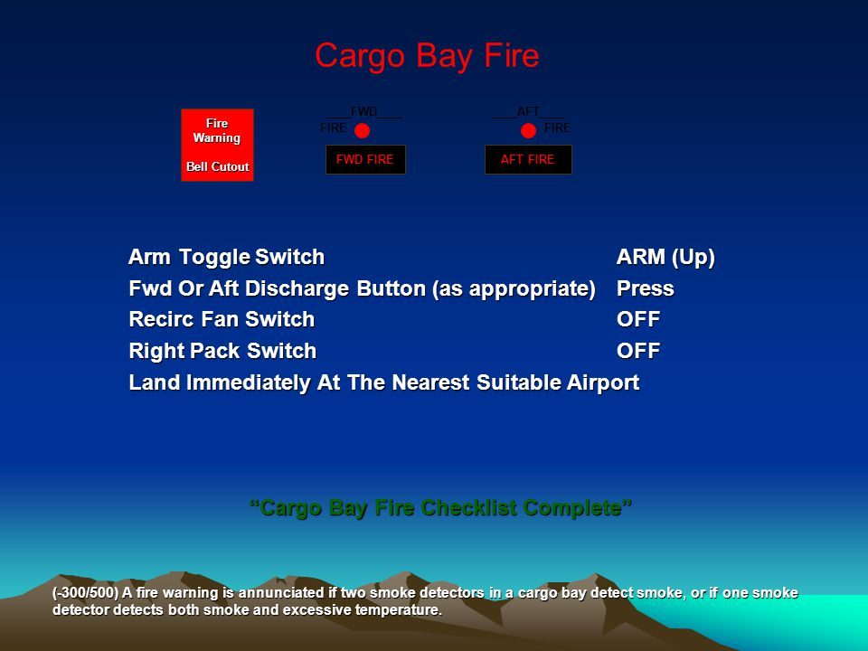 Cargo Bay Fire Arm Toggle Switch ARM (Up) Fwd Or Aft Discharge Button (as appropriate) Press Recirc Fan Switch OFF Right Pack Switch OFF Land Immediat