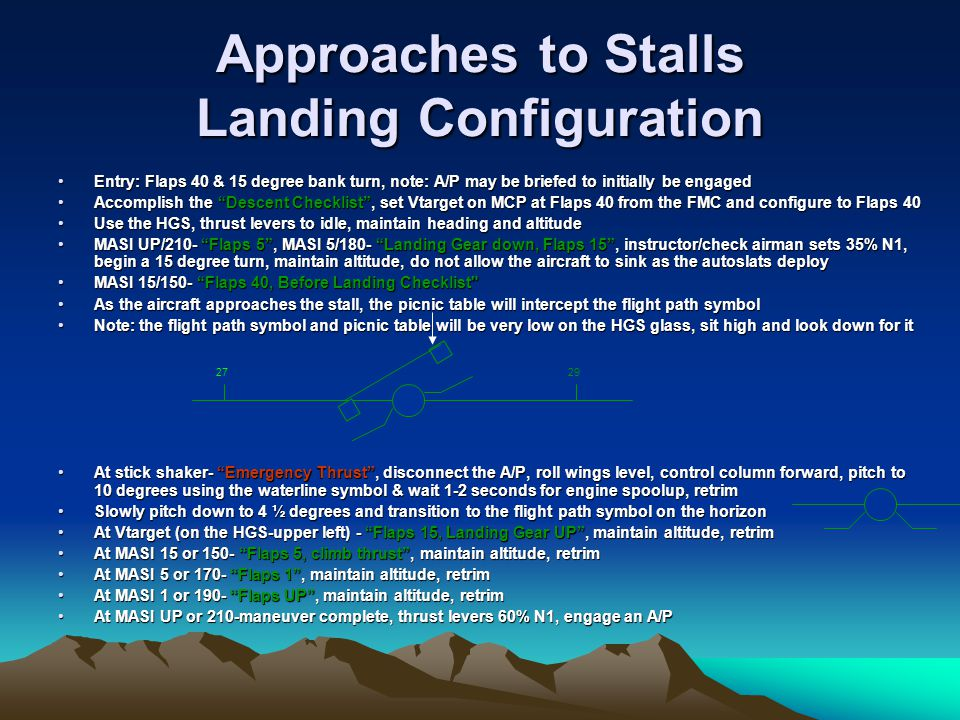 Approaches to Stalls Landing Configuration Entry: Flaps 40 & 15 degree bank turn, note: A/P may be briefed to initially be engagedEntry: Flaps 40 & 15