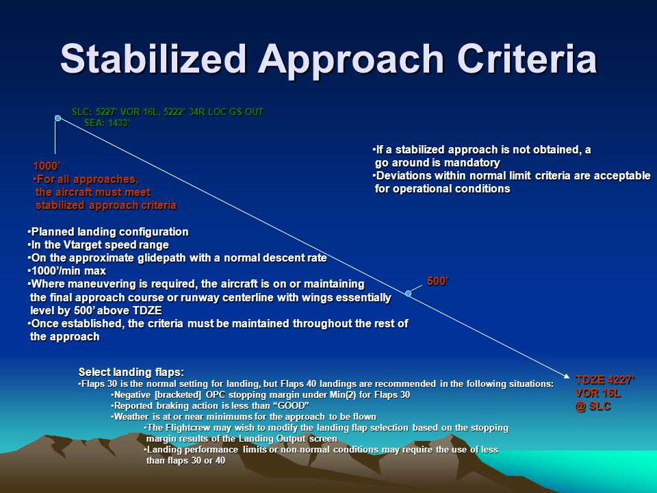 Stabilized Approach Criteria 1000' For all approaches,For all approaches, the aircraft must meet the aircraft must meet stabilized approach criteria s
