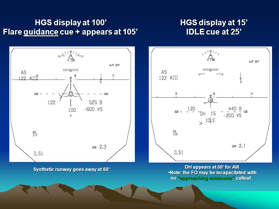 HGS display at 100' HGS display at 100' Flare guidance cue + appears at 105' HGS display at 15' HGS display at 15' IDLE cue at 25' IDLE cue at 25' Syn