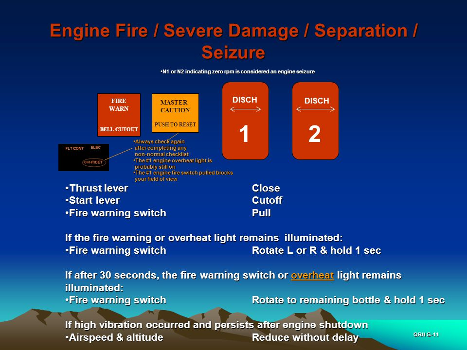 Engine Fire / Severe Damage / Separation / Seizure DISCH 1 2 Thrust leverCloseThrust leverClose Start lever CutoffStart lever Cutoff Fire warning swit
