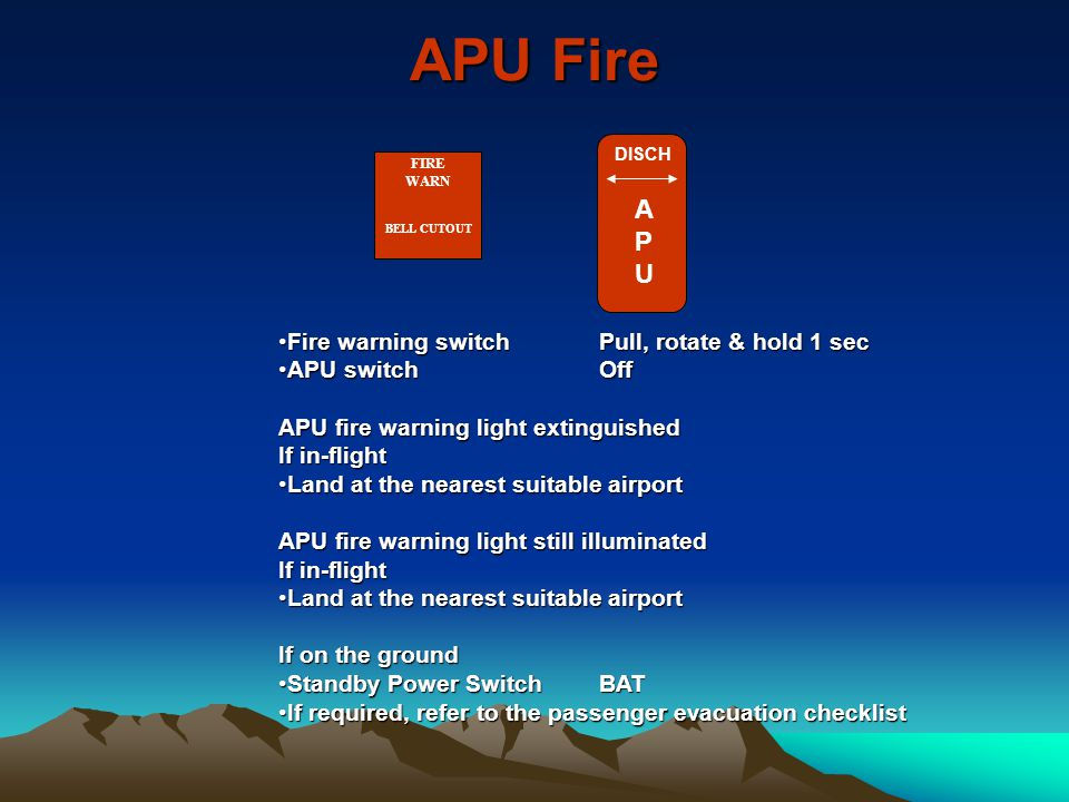 APU Fire DISCH APUAPU Fire warning switchPull, rotate & hold 1 secFire warning switchPull, rotate & hold 1 sec APU switchOffAPU switchOff APU fire war