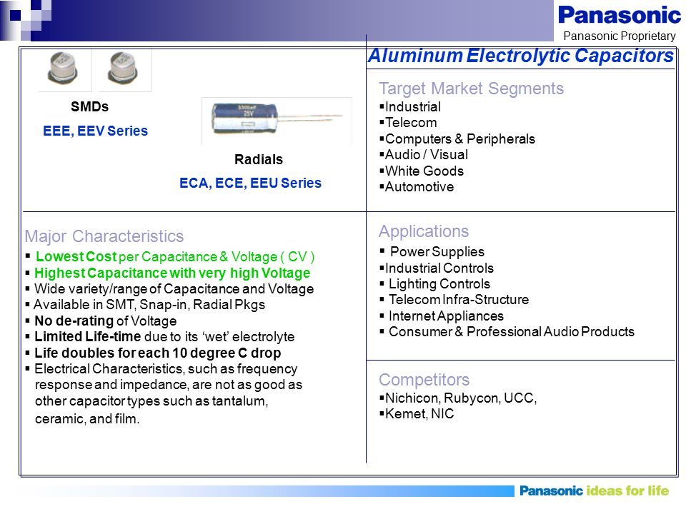 Panasonic Proprietary Target Market Segments  Industrial  Telecom  Computers & Peripherals  Audio / Visual  White Goods  Automotive Applications